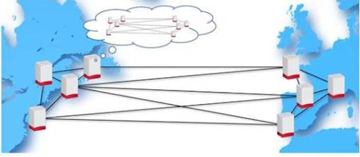 Providing mesh protection for submarine networks | Lightwave
