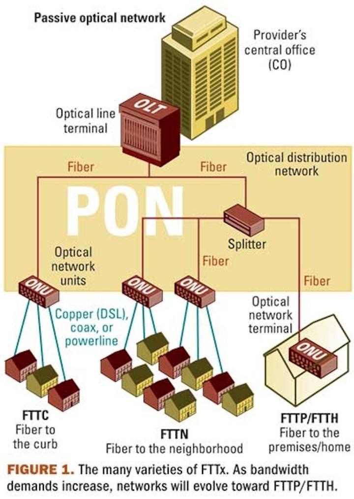 Pennwell web 400 563