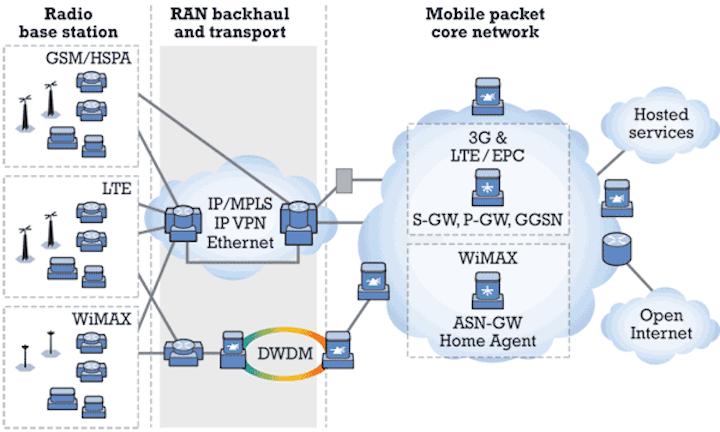 Pennwell web 600 360