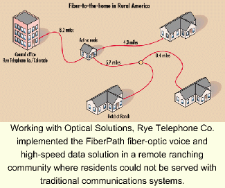 Network Wiring Services Demarc Extension Gary In - Wiring ... on