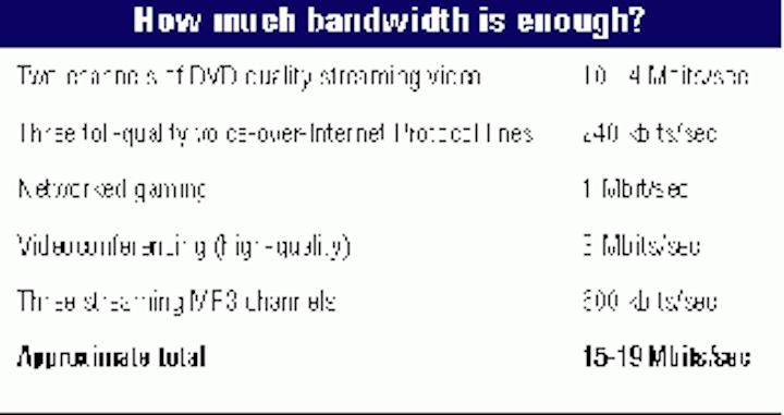 Th 05 Broadband
