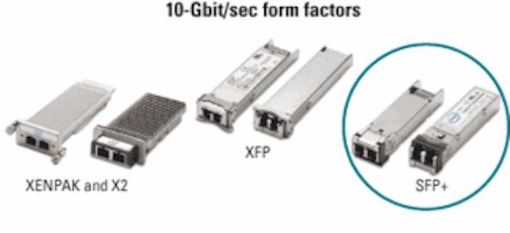 SFP+ transceivers emerge as key 10GbE trend | Lightwave