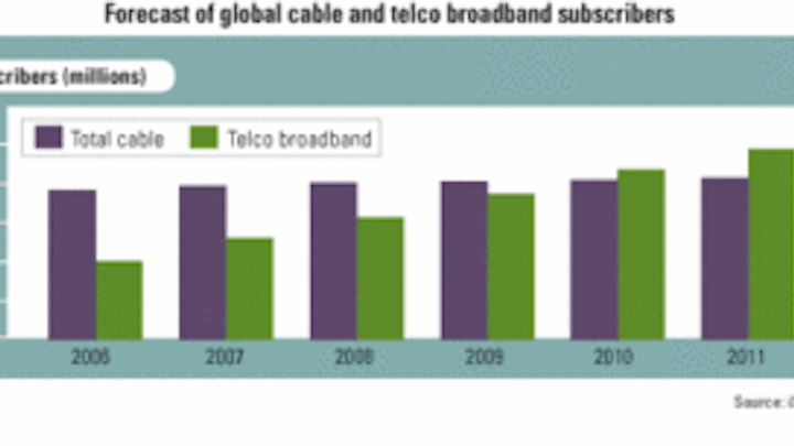 Cable MSOs' interest in FTTH deepens   Lightwave