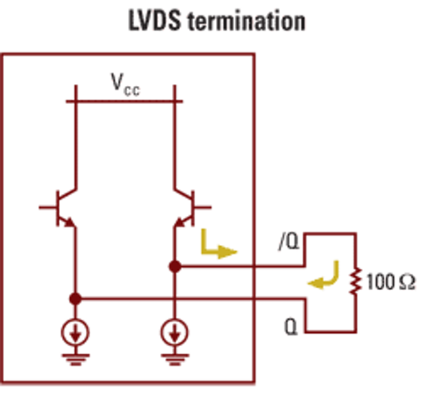 Computing and managing power consumption for high-speed
