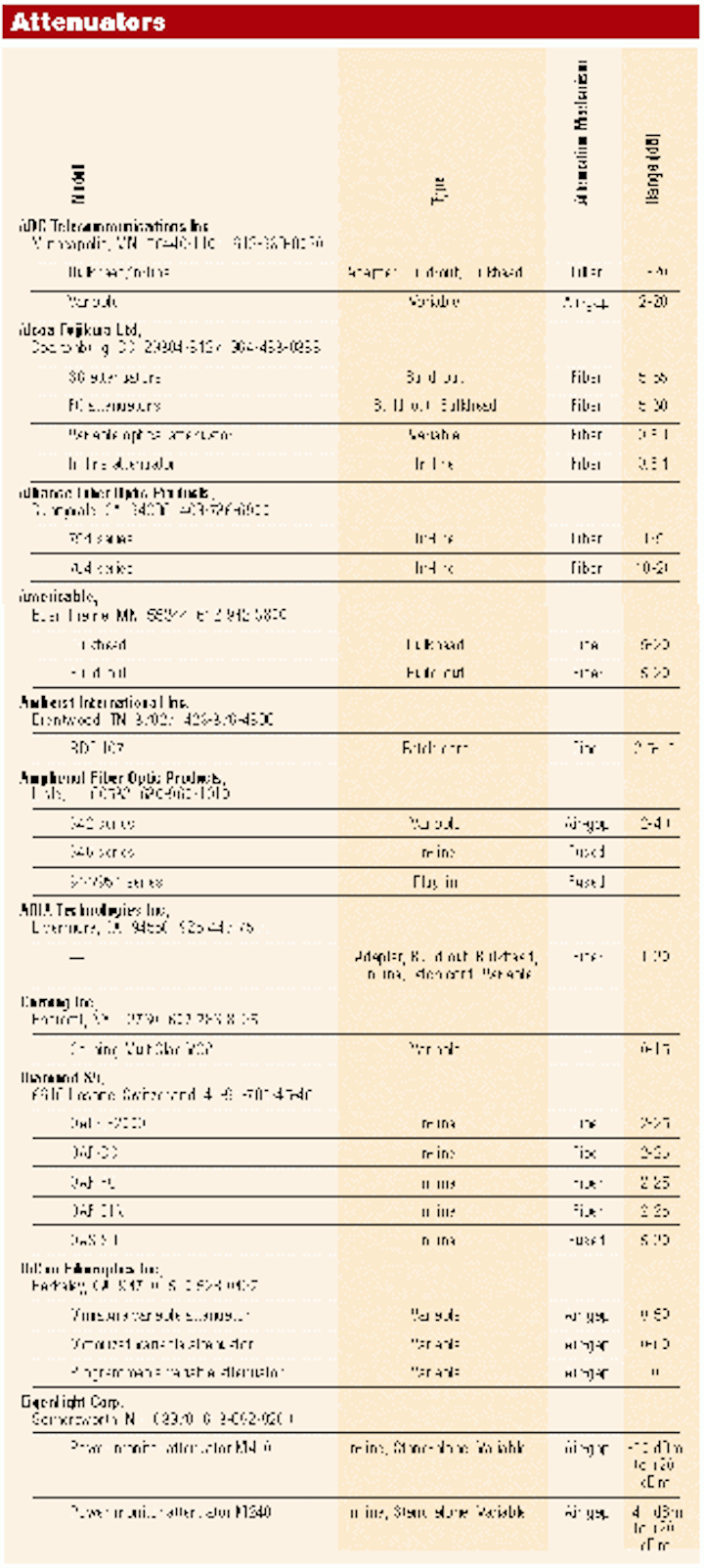 Th Pg96 Table1