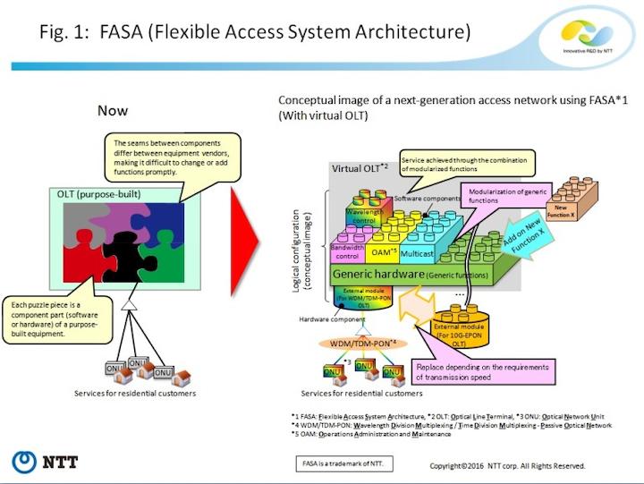 Access 2016 Module 1