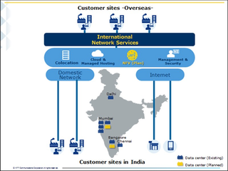 NTT Com expands digital footprint in India with launch of