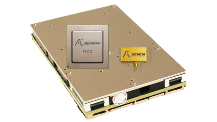 Cisco will have a variety of modules, DSPs, and components to sell if the deal to acquire Acacia Communications goes through.
