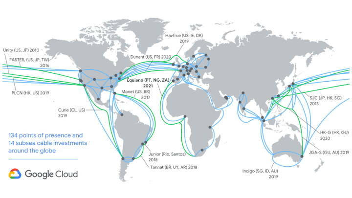 Equiano will be the latest in a series of 14 submarine cable networks in which Google has invested.