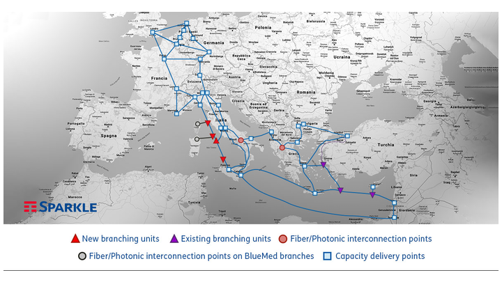 Nibble will connect a wide variety of sites across Europe, as well as connect with the upcoming BlueMed submarine cable.